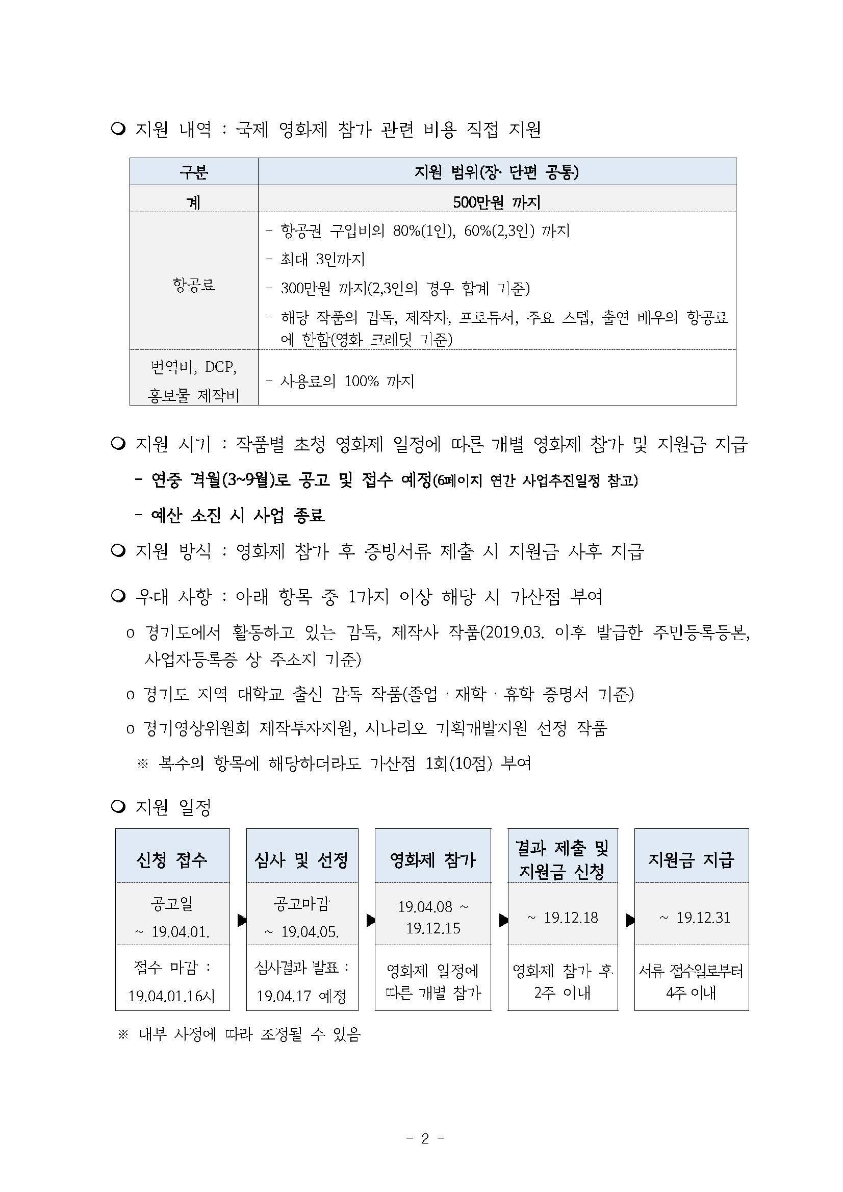 경기도 다양성영화 국제영화제 참가지원 공모 요강_페이지_2.jpg