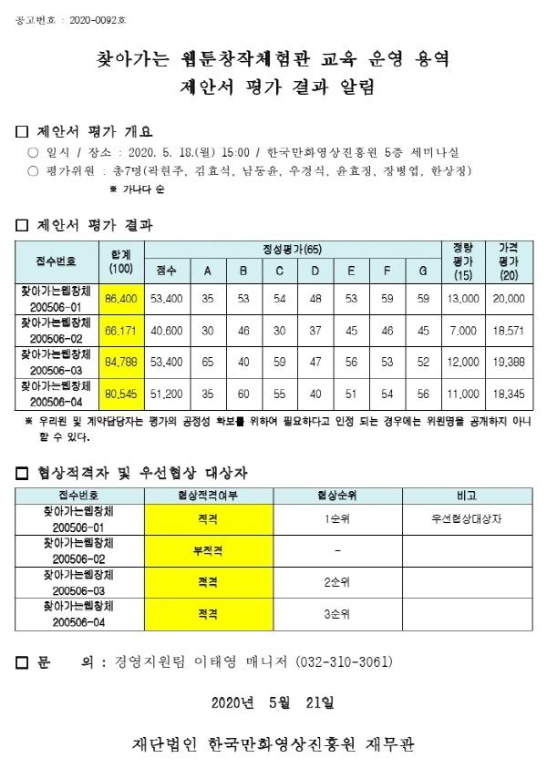 크기변환_200518심사결과공고(찾아가는웹창체).pdf_page_1.jpg